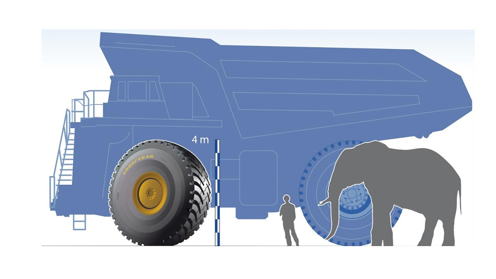 THE WORLD'S BIGGEST PRODUCTION TIRE - 63-INCH TITAN